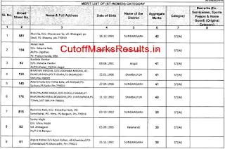 Odisha Police Constable Result Scorecard 2016