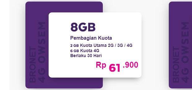 Paket Bronet 4G Owsem AXIS 8GB Terbaru 2019