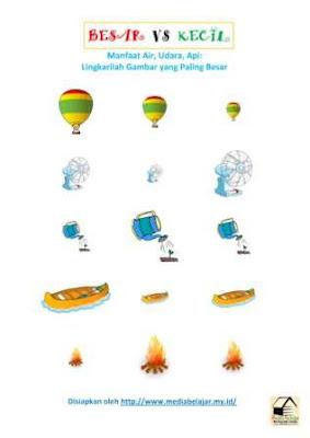 Manfaat Air, Udara, Api: Lingkarilah Gambar Paling Besar