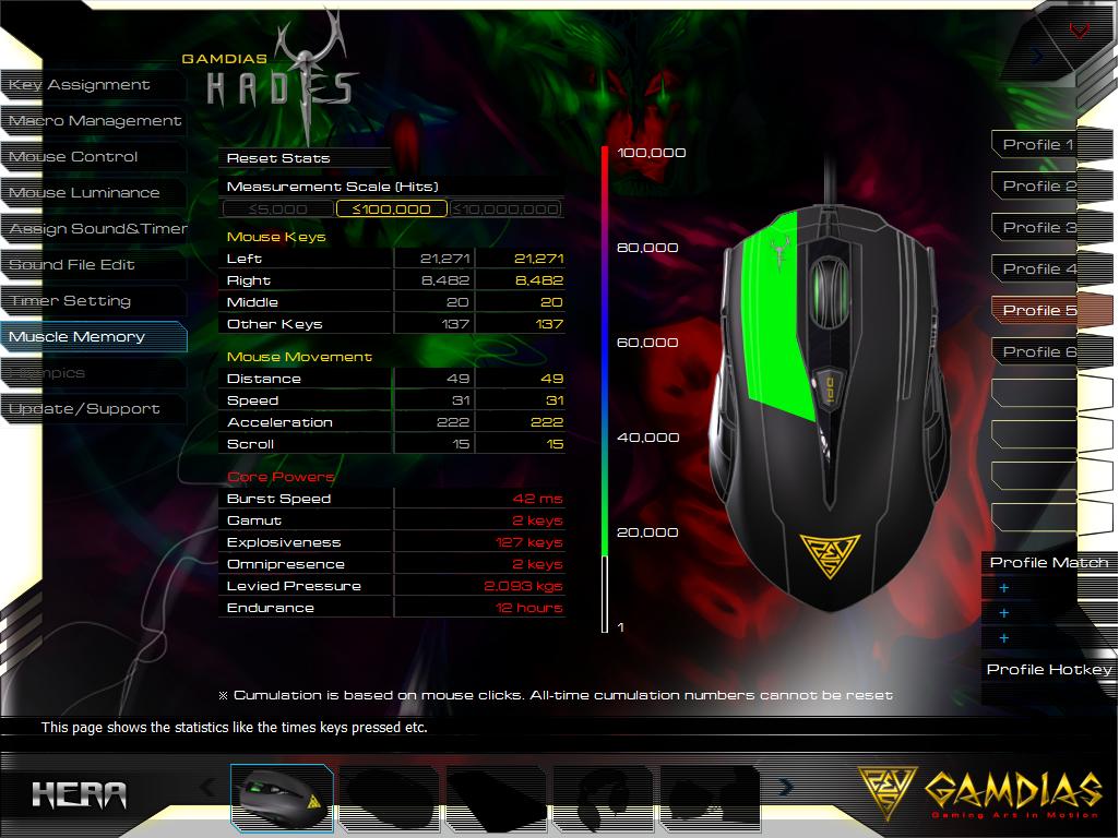 Gamdias Hades Extension Optical Gaming Mouse 75