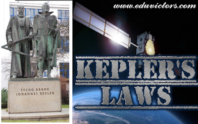 CBSE Class 11 - Physics - Gravitation - Kepler's Laws (#cbseNotes)