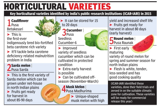 IARI releases new varieties of crops