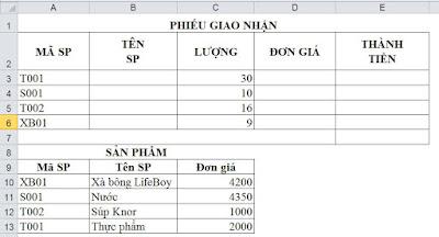tinhoccoban.net - Dữ liệu sử dụng hàm Hlookup trong Excel