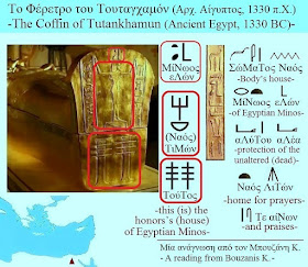 Egyptian Prayers For Protection