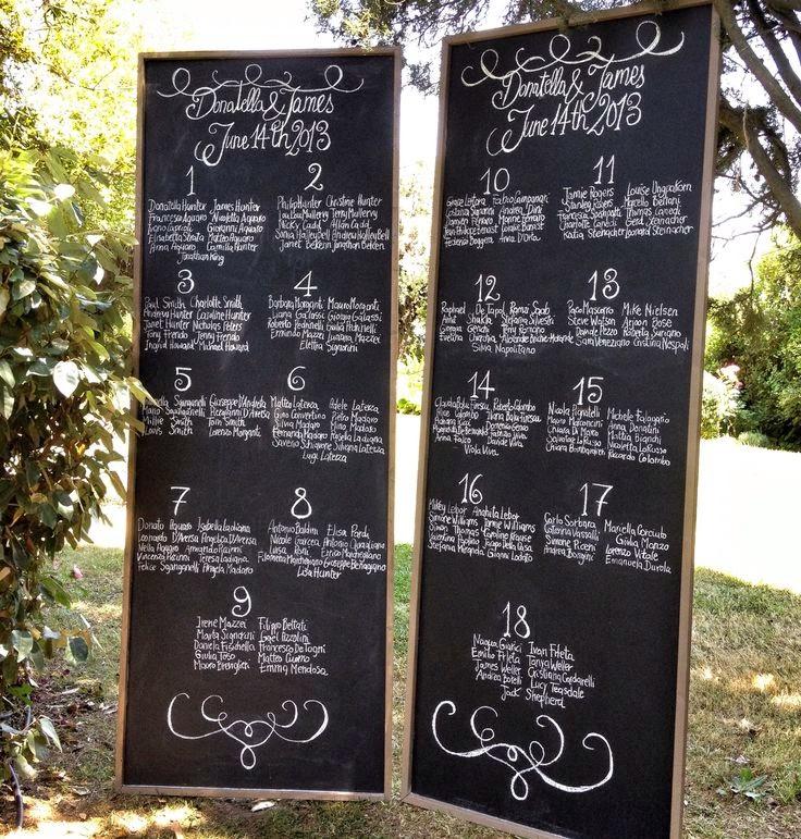 Asignar los asientos en una boda_pizarra