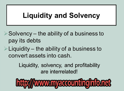 liquidity solvency and profitability