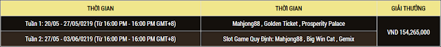 Casino Tipster 12BET giải thưởng 154.265.000 VNĐ  MAHJONG881
