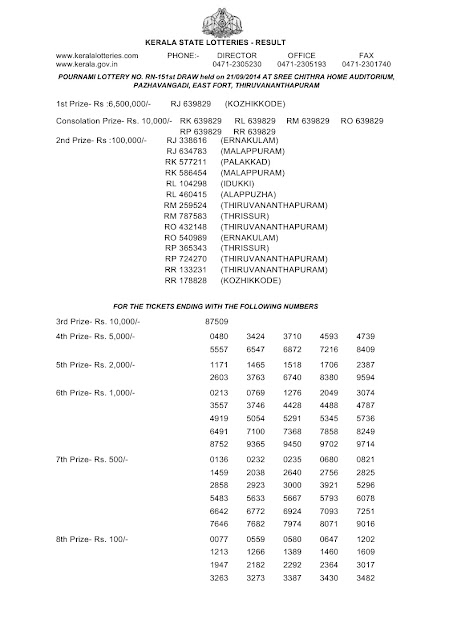 Official Kerala lottery Result_ Pournami_RN-151_Part 01