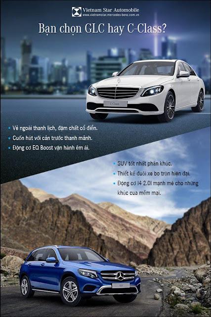 Bạn chọn Mercedes GLC SUV hay Mercdes C-Class