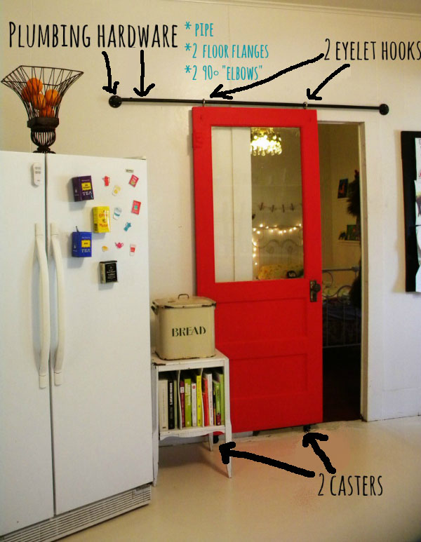 Fig milkshakes diy sliding barn door Make my home design