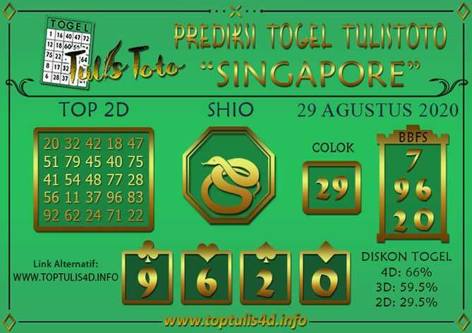 Prediksi Togel SINGAPORE TULISTOTO 29 AGUSTUS 2020