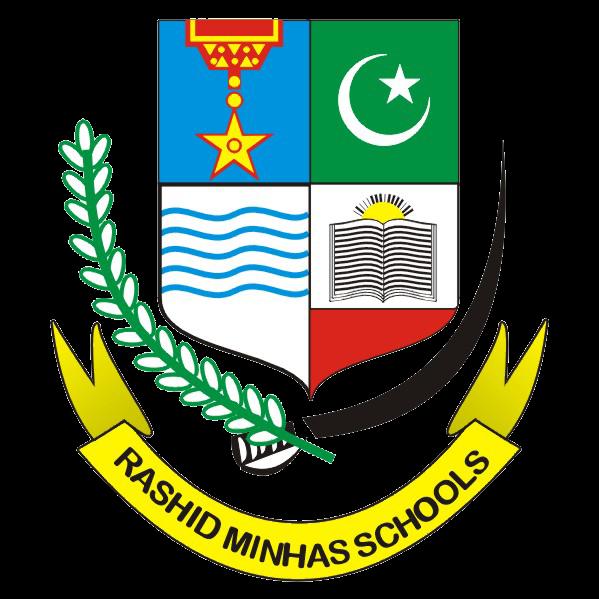 KIPS-Preps Multan Entry Test 2019 - Khan Advisors