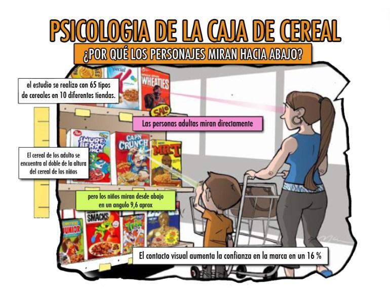 Psicología de la caja de cereal