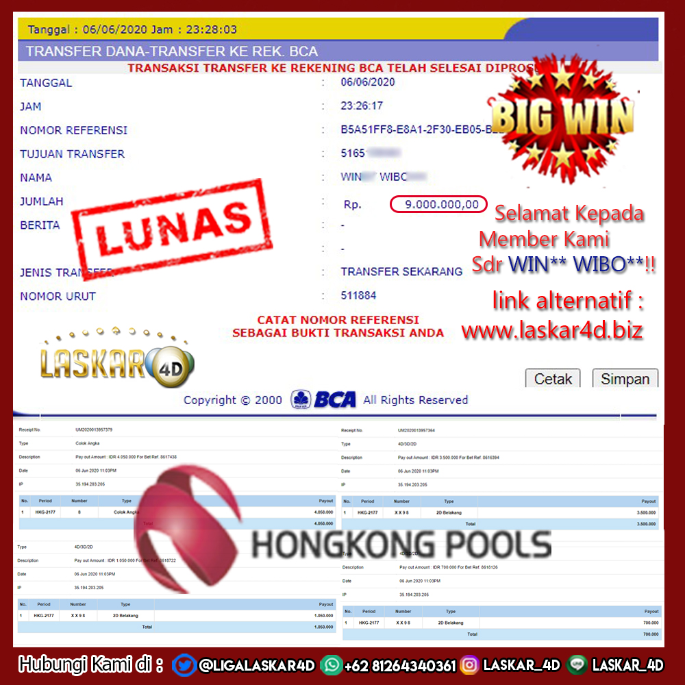 Lagi Lagi….Jackpot Togel Hongkong 06 Juni 2020 Lunas!