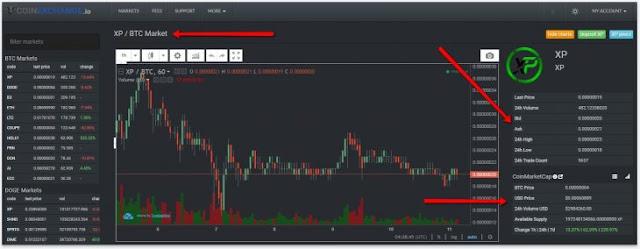 tempat trading bitcoin