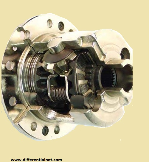 What is a limited slip differential?