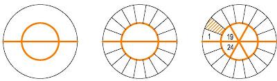 Image result for cortes tortas redondas