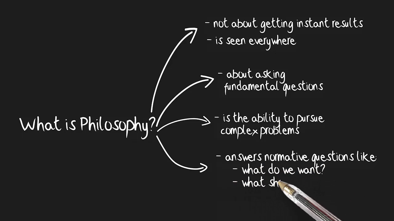 Essay philosophical foundation education