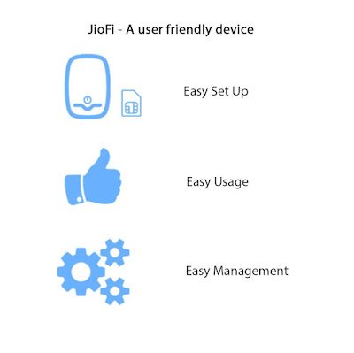4G Personal Hotspot Router for Jio 4G