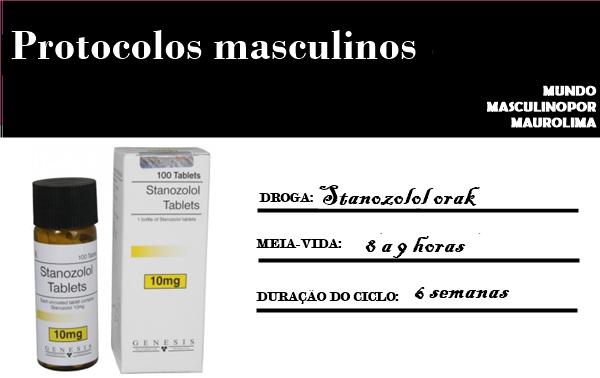 Anabolics #21 Ciclo De Stanozolol Oral  2  (Massa/definição/Curto)