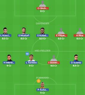 ARS vs BTE Dream11 Team Prediction | Arsenal vs Bate Borisov: Lineup, Best Players
