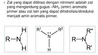 Pengertian Titrasi nitrimetri