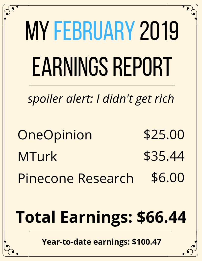 My February Income Report! I made sixty dollars by filling