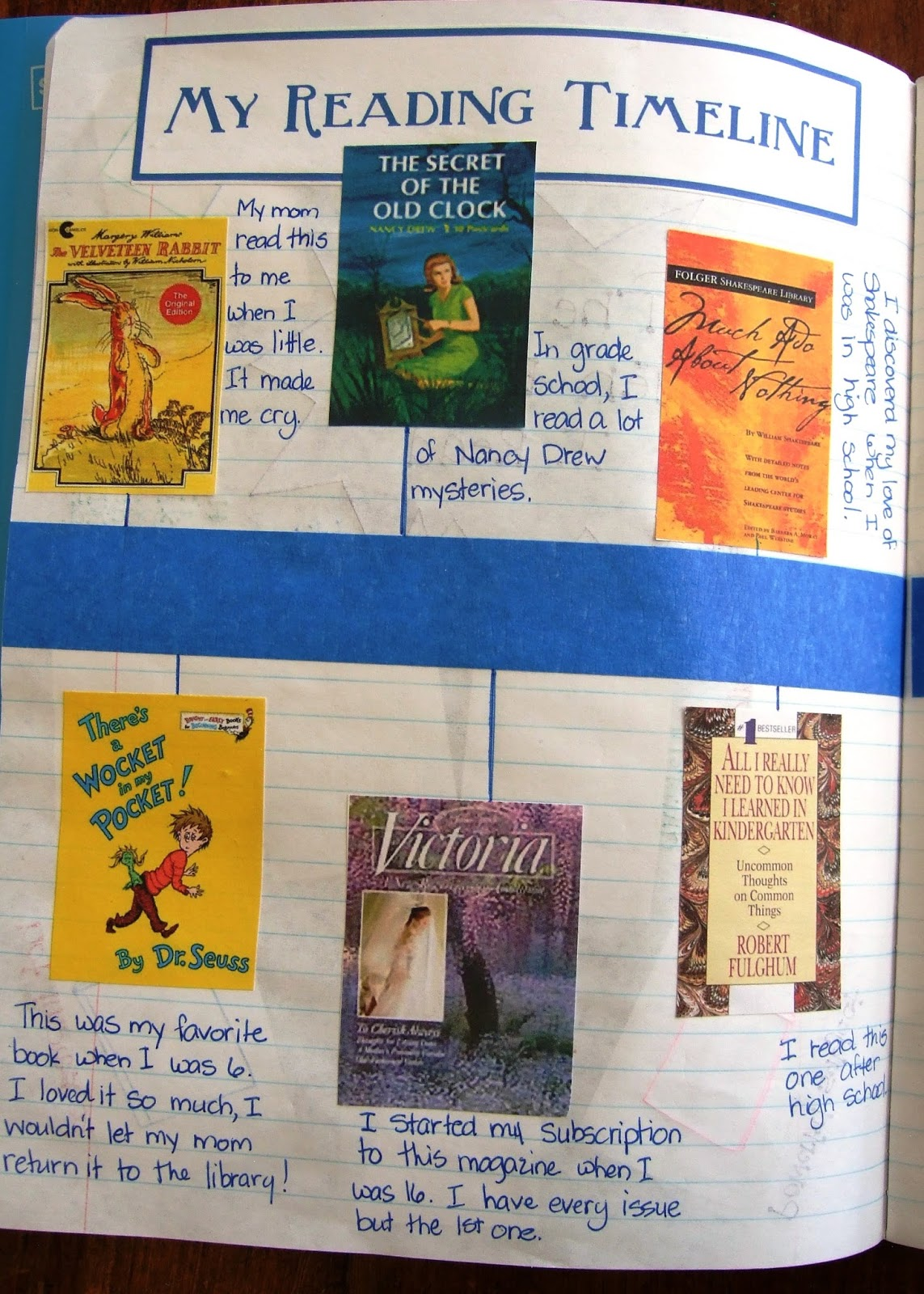 The Inspired Classroom Interactive Reading Notebook Post 1