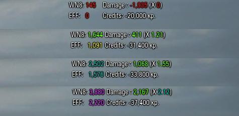 Gox World Of Tanks mods: Multi Hit Log WN8+Damage+EFF+Credits