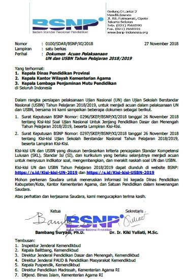 Download Kisi-Kisi Soal USBN SD/MI Tahun 2019 (Bahasa Indonesia, Matematika, dan IPA) Irisan KTSP 2006 dan Kurikulum 2013