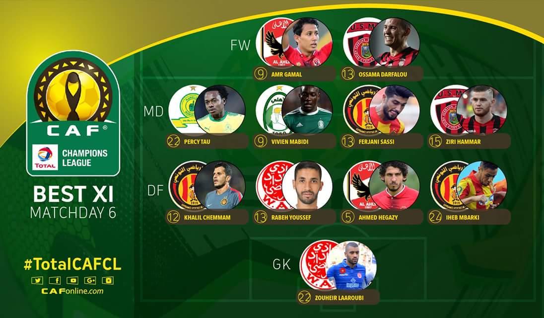 مصريان ضمن قائمة أفضل ١١ لاعب في الجولة السادسة لدوري أبطال أفريقيا 2017
