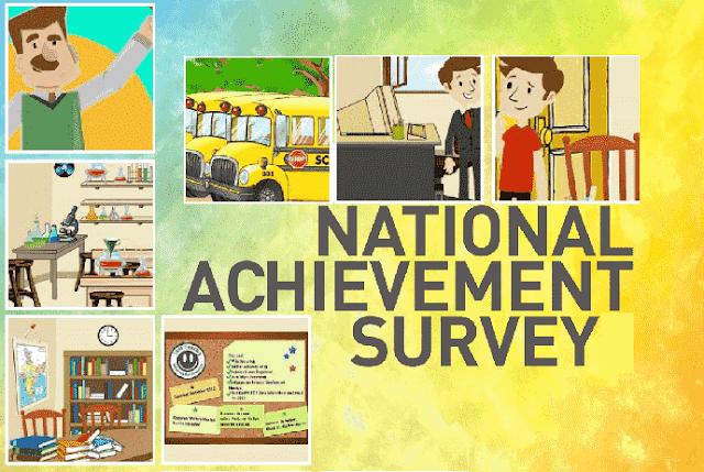 NAS/National Achievement Survey in AP Schools, Schedule for 2017