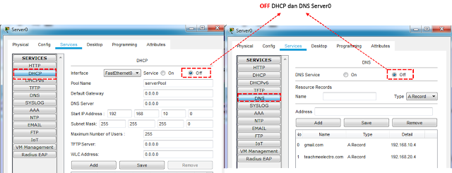 DHCP service dan DNS service dalam keadaan OF
