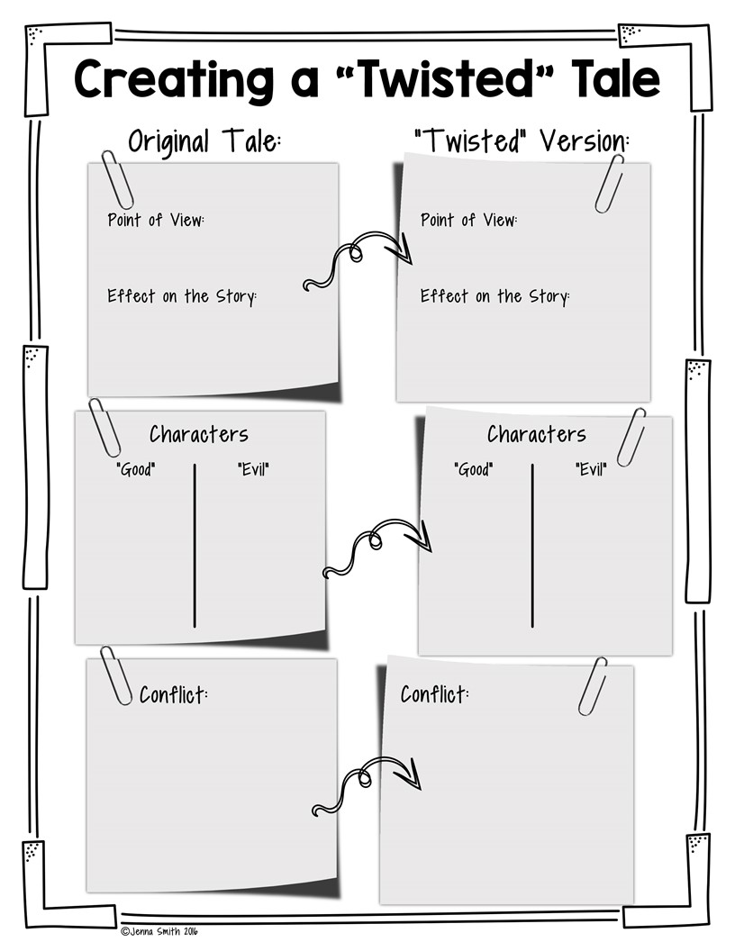 Musings from the Middle School The True Story of the Three Little – Point of View Worksheets for Middle School