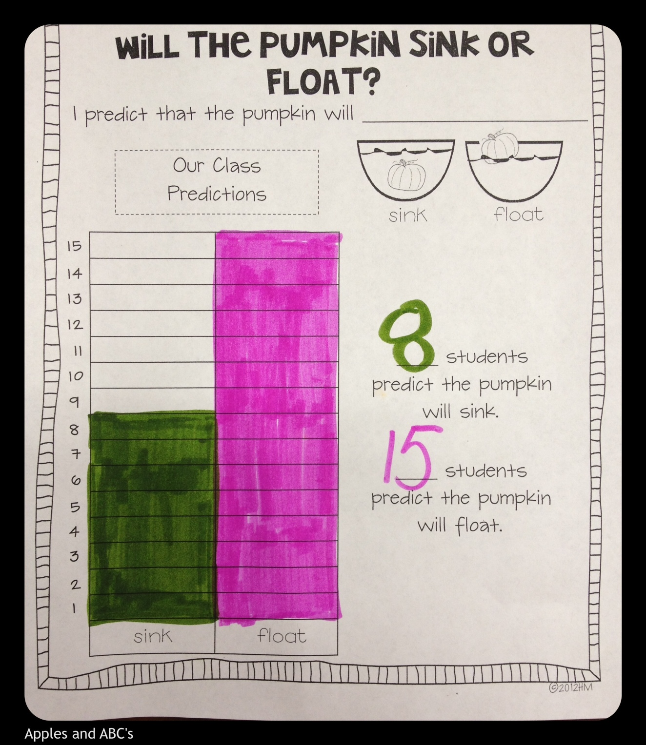 Water Can Float Water Science Graph
