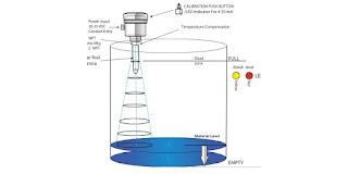 non-contact radar level transmitter in process tank