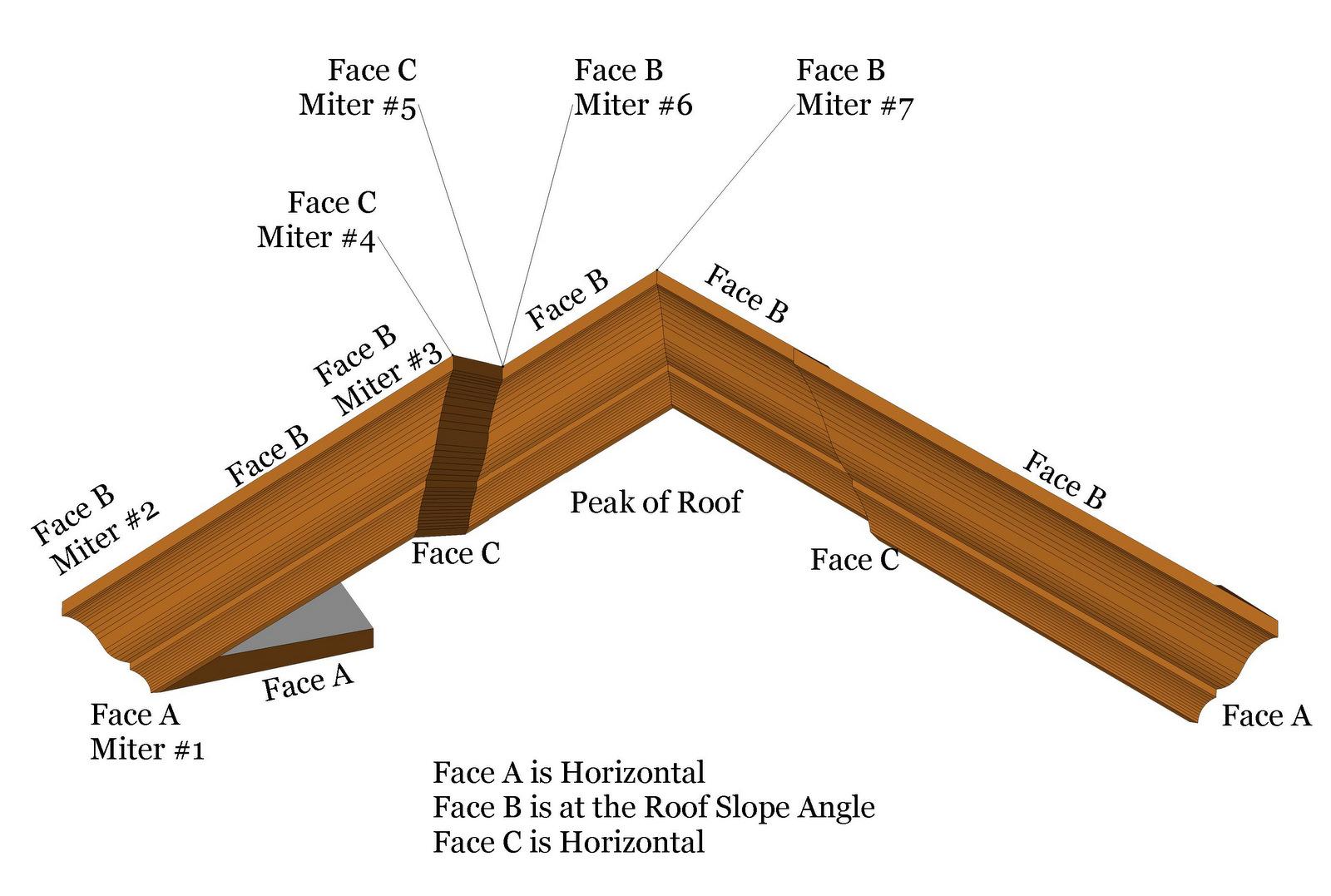 Roof Framing Geometry September 2014