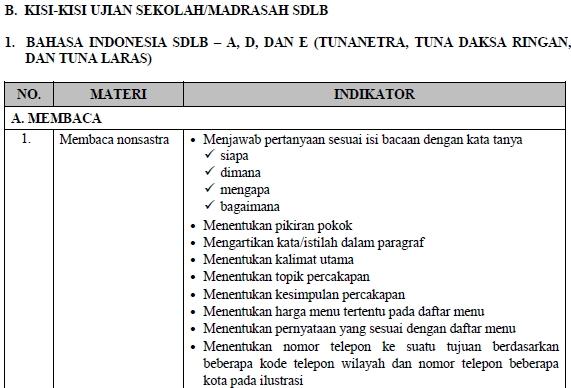 Download Kisi Kisi Soal Usbn Sd Mi Tahun 2018 Website Pendidikan