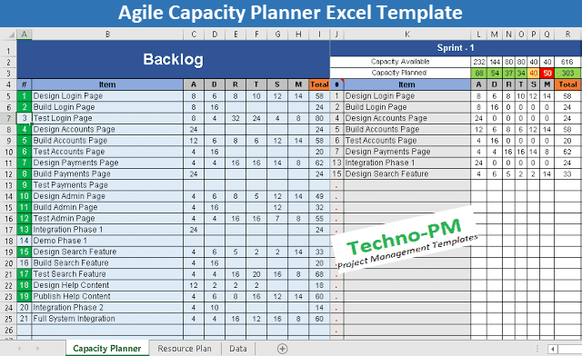 Sprint Capacity Planner
