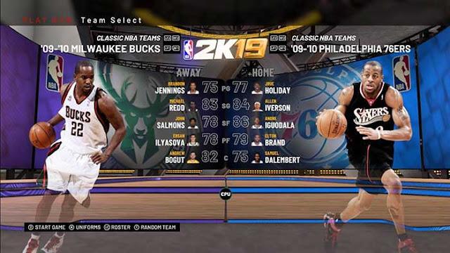 NBA 2K19 No Injuries Roster