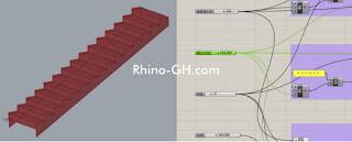 Rhino-GH.com