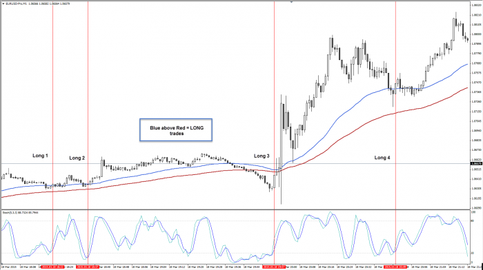 Forex spot contract