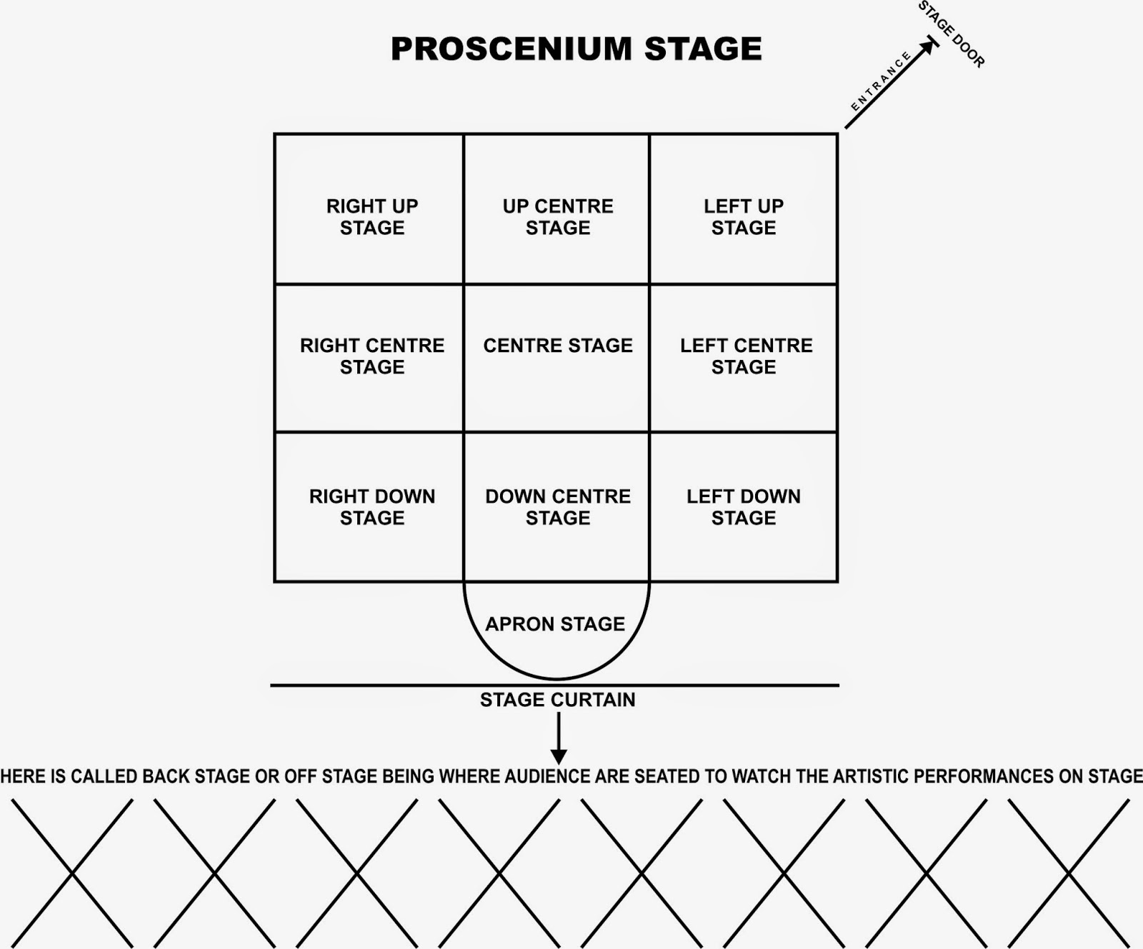 Blank Theatre Stage Diagram Racquetball Court Great Stars Entertainment Production Of A