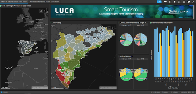 LUCA reshapes tourism insights at SDWC 2017