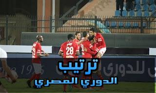 ترتيب الدوري المصري بعد فوز الأهلي على حرس الحدود