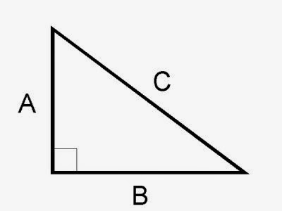 Triangle theory