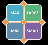 Rumus Excel Untuk Mencari Nilai Terbesar dan Terkecil