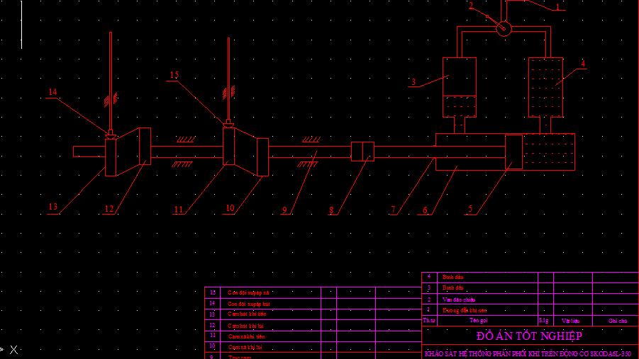 Bản vẽ đồ án khảo sát hệ thống phân phối khí trên động cơ SKODA6