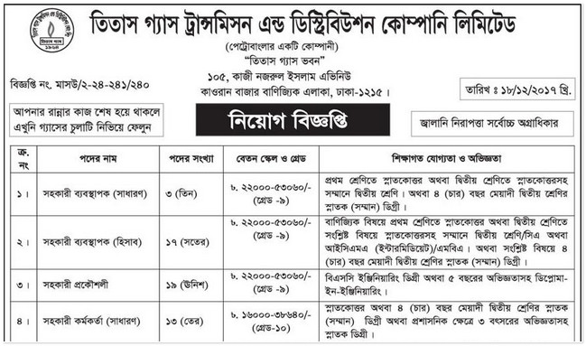 Titas Gas Transmission and Distribution Company Limited Job Circular 2018 1