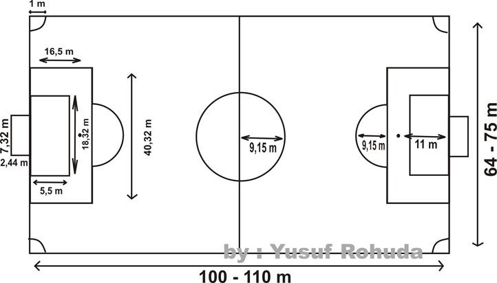 Gambar Mewarnai Lapangan Sepak Bola